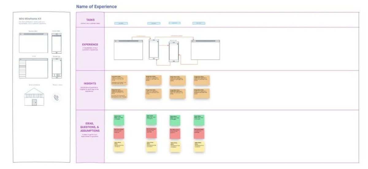 exemples wireframes