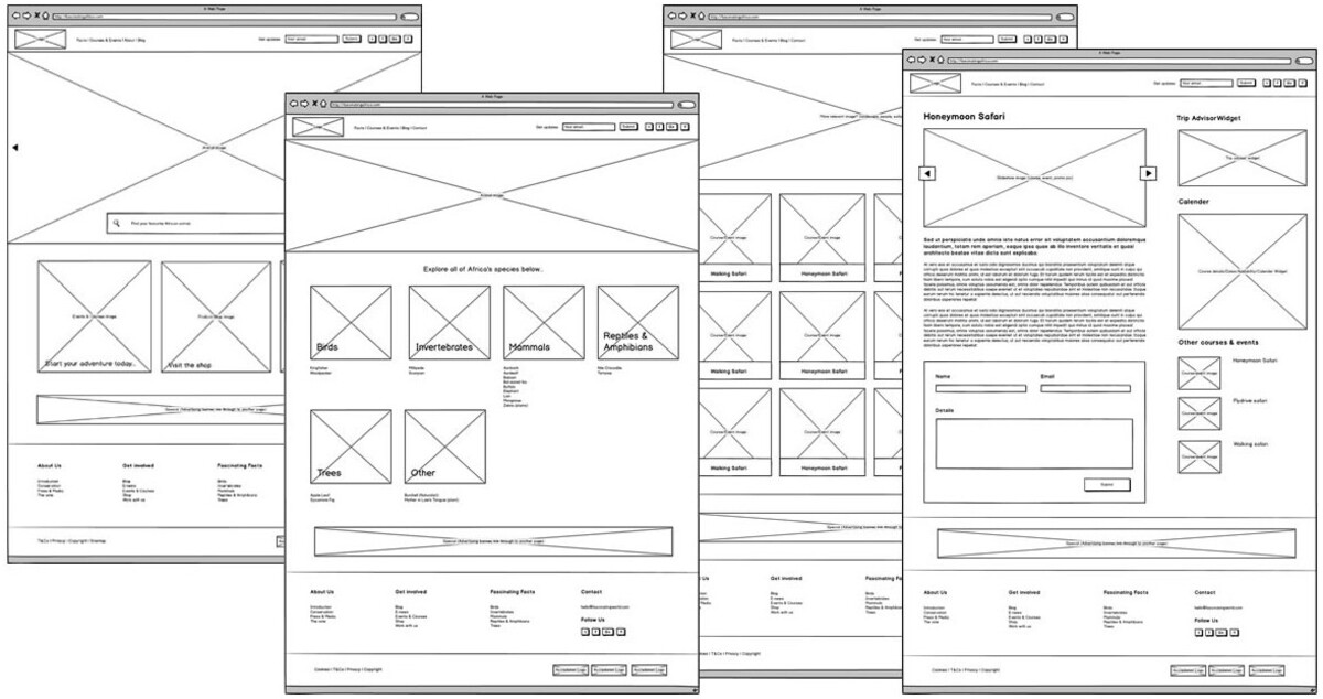 wireframes définition